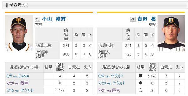 20148月13日阪神vs巨人予告先発.jpg