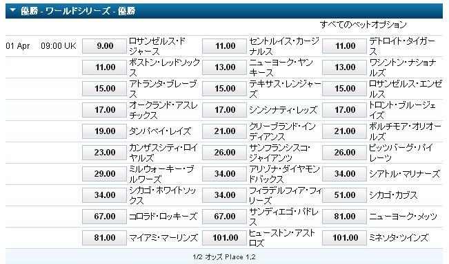 2014大リーグ優勝オッズ.jpg
