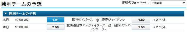 CS2014巨人対阪神第3戦オッズ.jpg