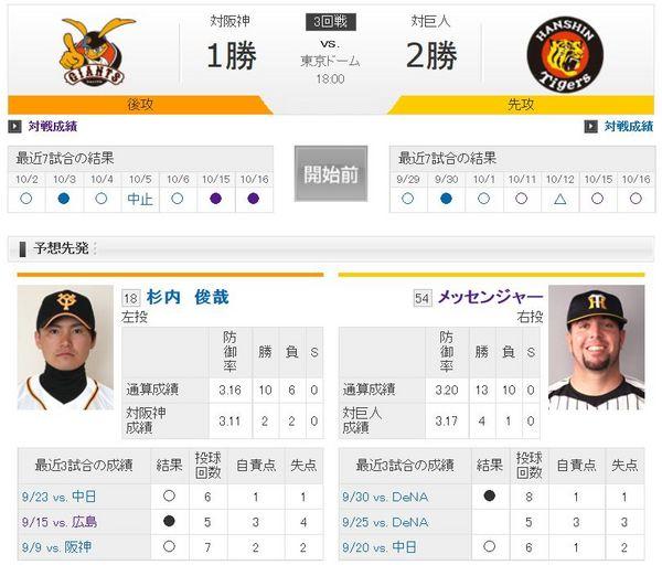 CS2014巨人対阪神第3戦予告先発.jpg
