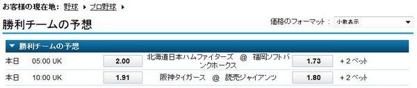 CS2014巨人対阪神第4戦オッズ.jpg