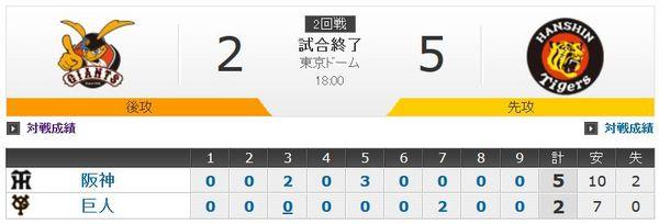 CS2014巨人対阪神第2戦結果.jpg