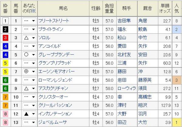 エルムS2014枠順、オッズ.jpg
