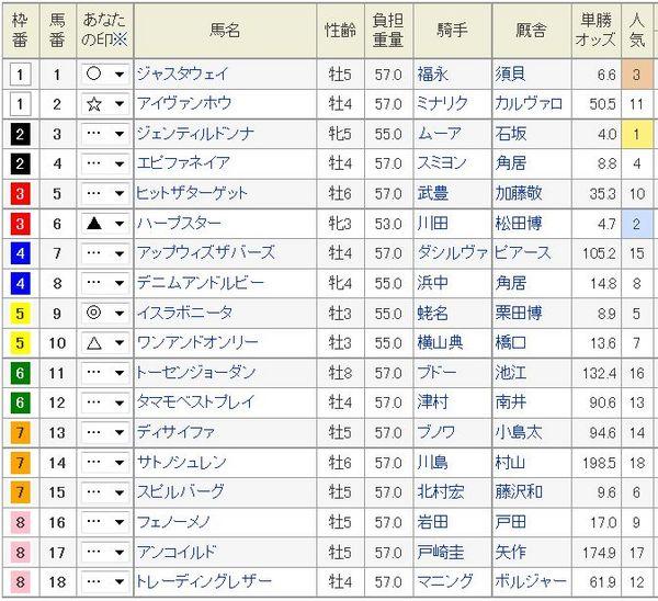 ジャパンカップ2014印.jpg