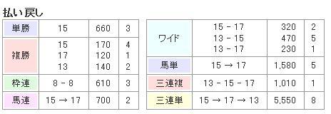 ジャパンカップ払い戻し.jpg