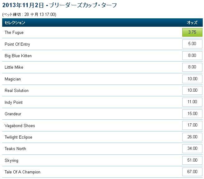 ブリーダーズカップ2013ターフ.jpg