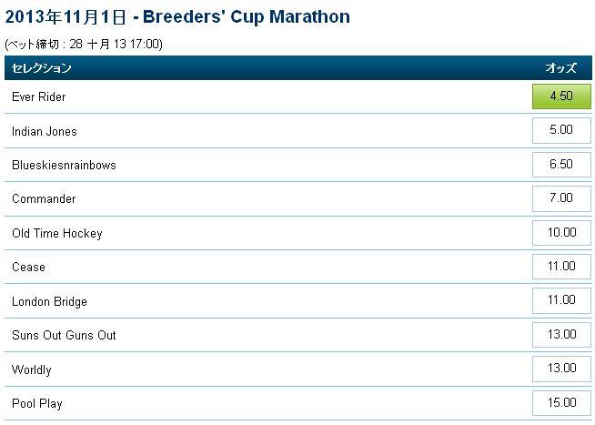 ブリーダーズカップ2013マラソン.jpg