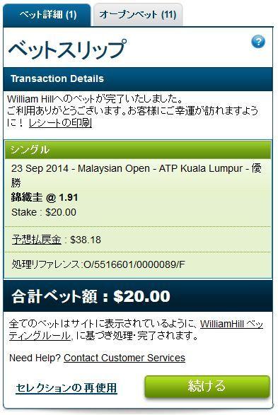マレーシアオープン2014錦織くんの優勝にベット.jpg