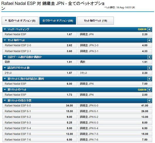 リオ五輪男子テニス3位決定戦オッズ.jpg