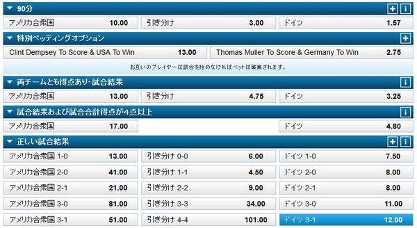 ワールドカップ2014ドイツ対アメリカオッズ.jpg