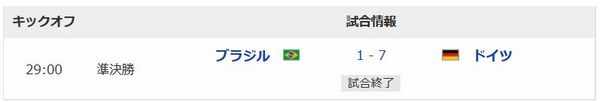 ワールドカップ2014ブラジル対ドイツ結果.jpg