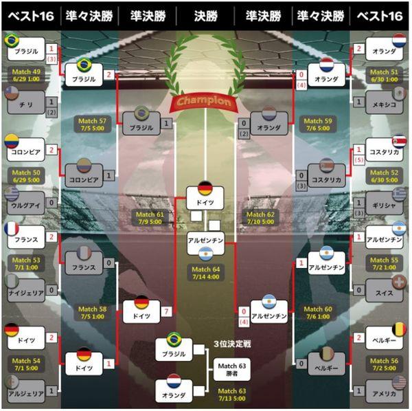 ワールドカップ2014決勝戦、3位決定戦.jpg