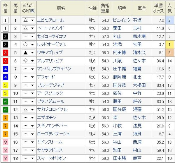 京阪杯2014印.jpg