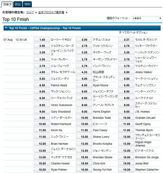 全米プロ2014トップ10フィニッシュオッズ.jpg
