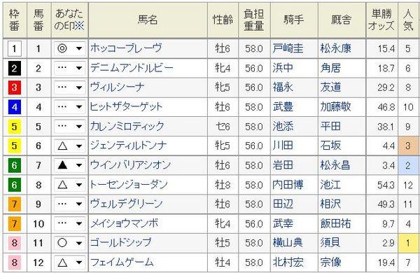 宝塚記念2014印.jpg
