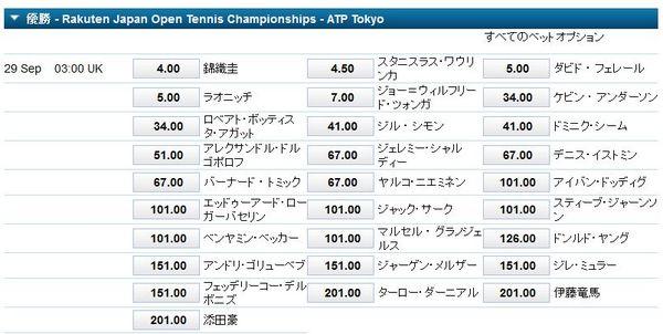 楽天オープンテニス2014オッズ.jpg