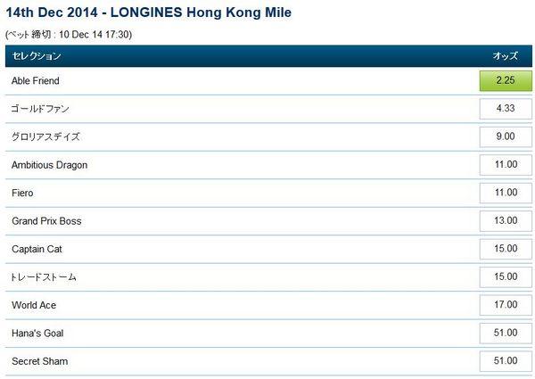 香港マイル2014オッズ.jpg