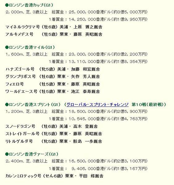 香港国際競走2014日本馬.jpg