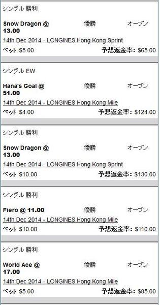 香港国際競走2014馬券.jpg