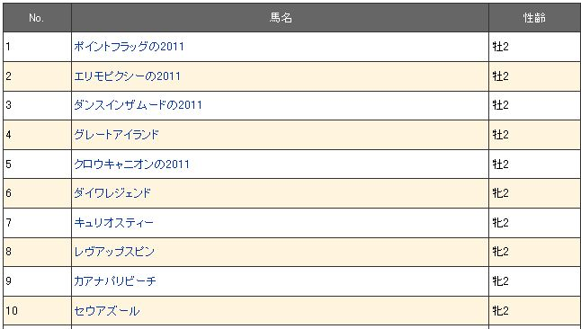 POG_netkeiba.jpg