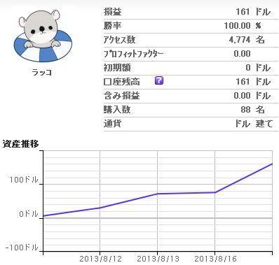 AshikaV120130822.jpg