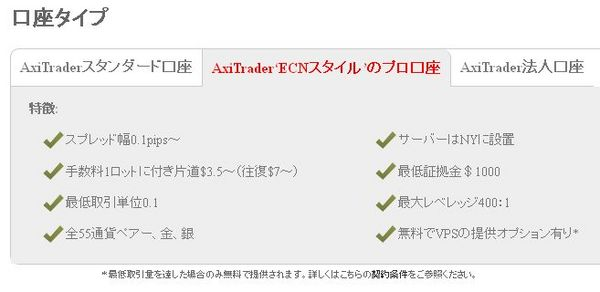 AxiTrader口座開設12プロ口座.jpg