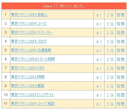 キーワードツール画像東京マラソン.jpg