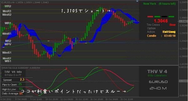 マナブ式FX実践20121022-4.jpg