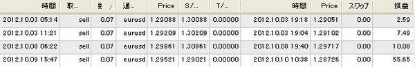 マナブ式FX結果20121015-1.jpg