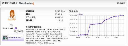 沙耶とり物語20120523-1.jpg