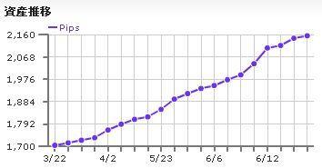 資産曲線1.jpg