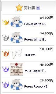 FX-ONランキング20130119.jpg