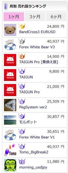 FX-ON売れ筋20140531.jpg