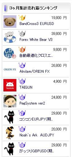 FX-ON売れ筋2014年3月.jpg