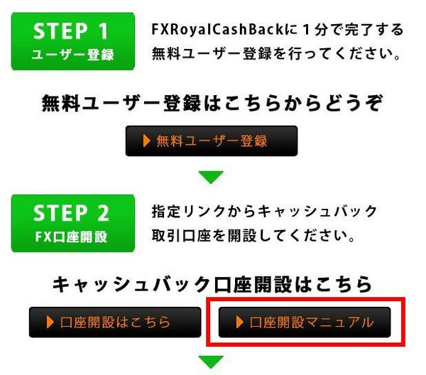 FXRoyalCashBack口座開設2.jpg