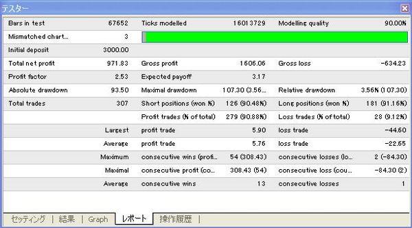 Forex Racco-2.30-test-sl50.jpg