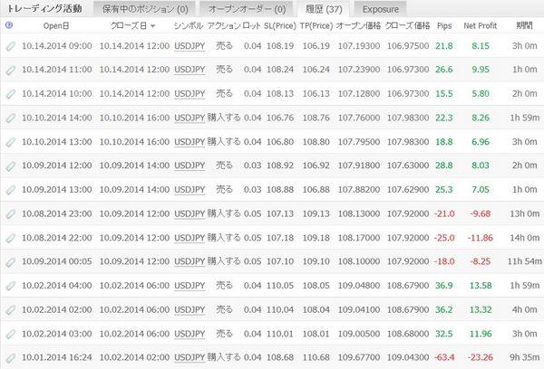 HippoV1トレード履歴20141119-2.jpg