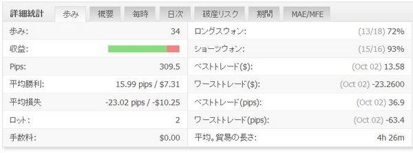 HippoV1トレード履歴20141119-3.jpg