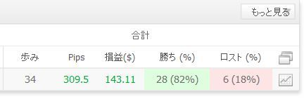HippoV1トレード履歴20141119-4.jpg