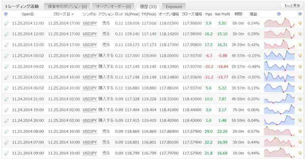 HippoV1トレード履歴20141217-2.jpg