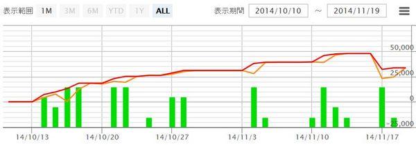 HippoV1fx-on履歴20141119.jpg
