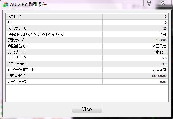 PepperStoneAUDJPYのスワップ.jpg