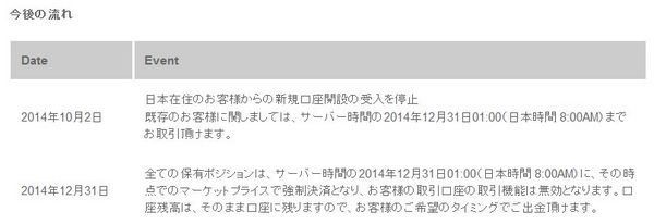 PepperStone日本から撤退メール2.jpg