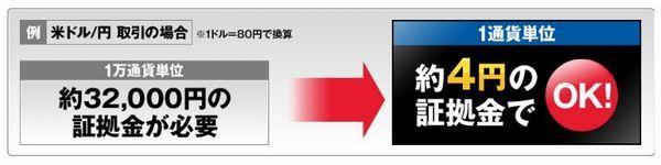 SBIFX3 1通貨からOK.jpg