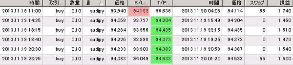 TonakaiV1成績_20131120.jpg