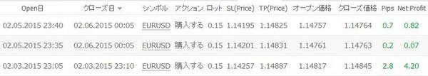 WhiteBearV3実績20150406データ2.jpg