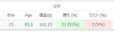 WhiteBearV3実績20150406データ3.jpg
