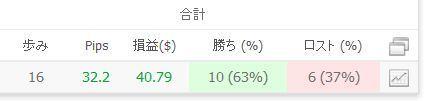 WhiteBearV3実績20150406データ5.jpg