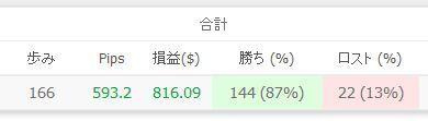WhiteBearV3実績20150512データ6.jpg