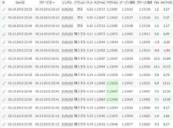 WhiteBearV3実績20150614データ1.jpg